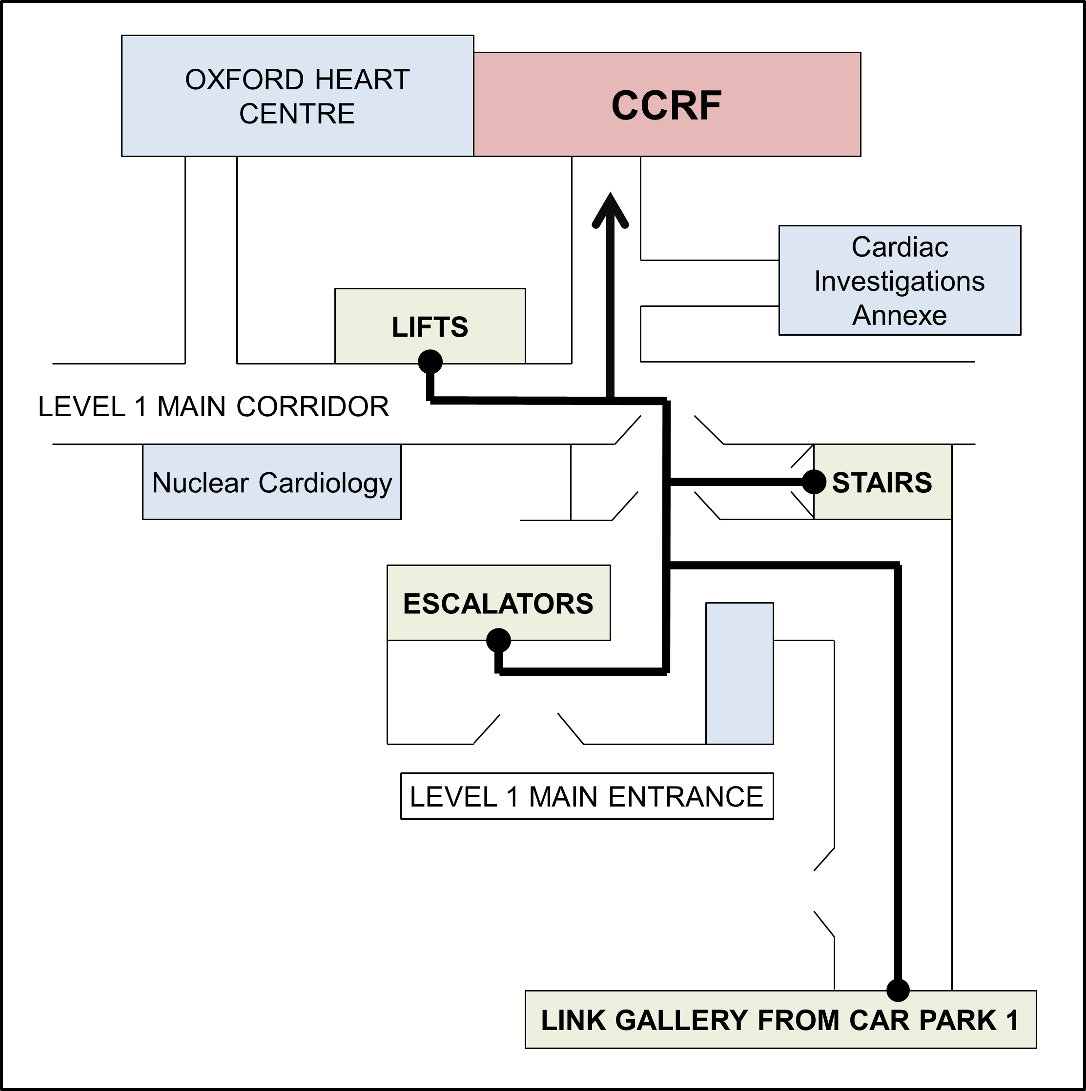 CCRF Location